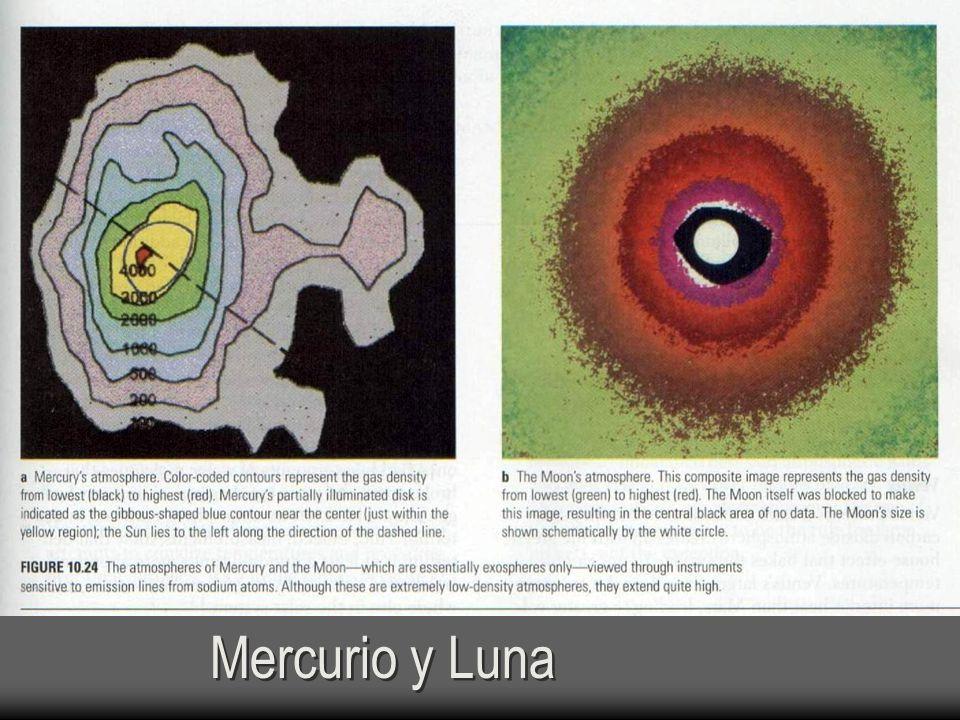 Mercurio y Luna