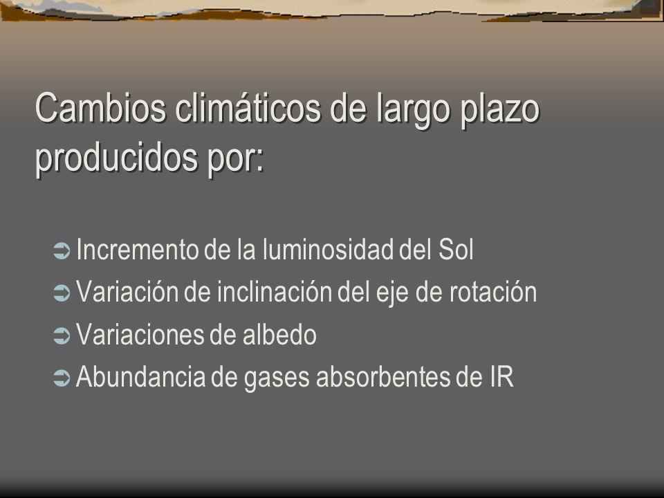 Cambios climáticos de largo plazo producidos por: