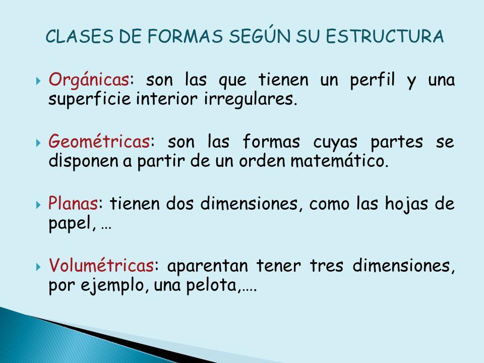 CLASES DE FORMAS SEGÚN SU ESTRUCTURA