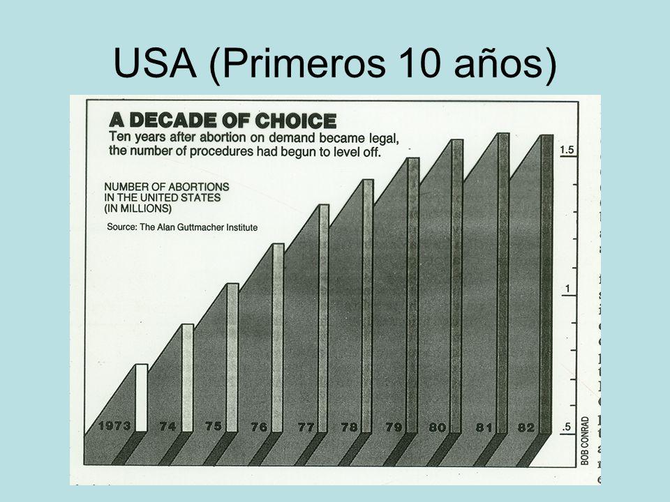 USA (Primeros 10 años) Revista Newsweek, año 1982.