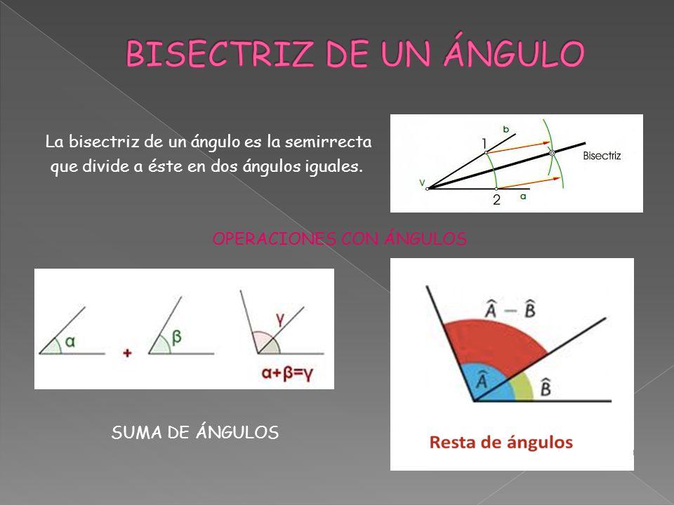 BISECTRIZ DE UN ÁNGULO La bisectriz de un ángulo es la semirrecta que divide a éste en dos ángulos iguales.
