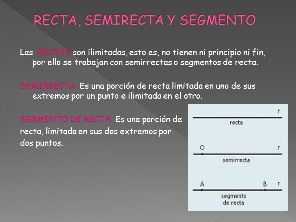 RECTA, SEMIRECTA Y SEGMENTO