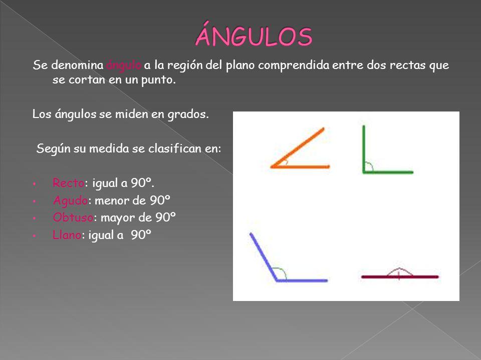 ÁNGULOS Se denomina ángulo a la región del plano comprendida entre dos rectas que se cortan en un punto.