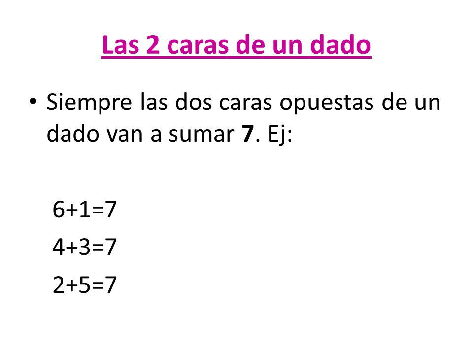 Las 2 caras de un dado Siempre las dos caras opuestas de un dado van a sumar 7. Ej: 6+1=7. 4+3=7.
