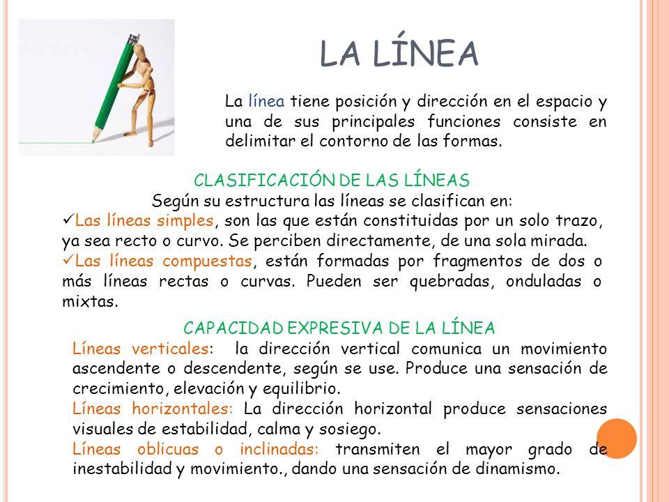 LA LÍNEA La línea tiene posición y dirección en el espacio y una de sus principales funciones consiste en delimitar el contorno de las formas.