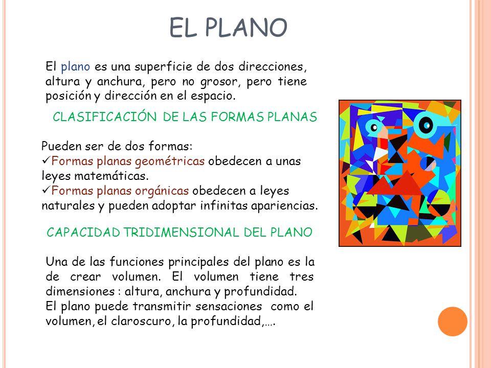 EL PLANO El plano es una superficie de dos direcciones, altura y anchura, pero no grosor, pero tiene posición y dirección en el espacio.