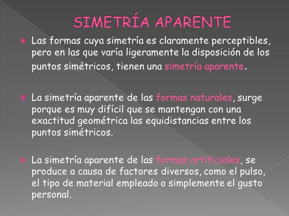 SIMETRÍA APARENTE