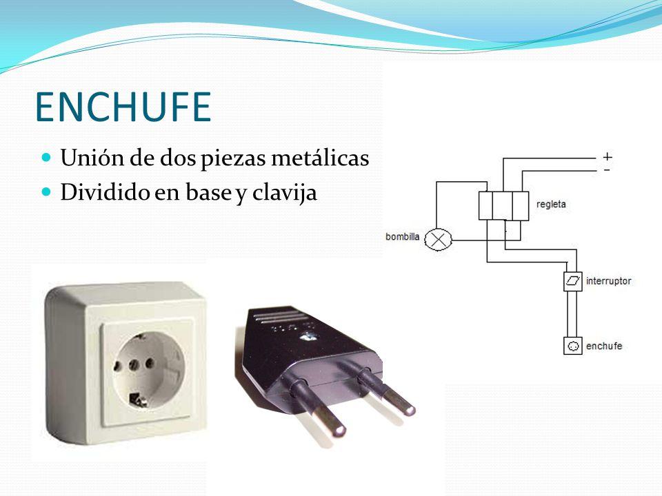 ENCHUFE Unión de dos piezas metálicas Dividido en base y clavija