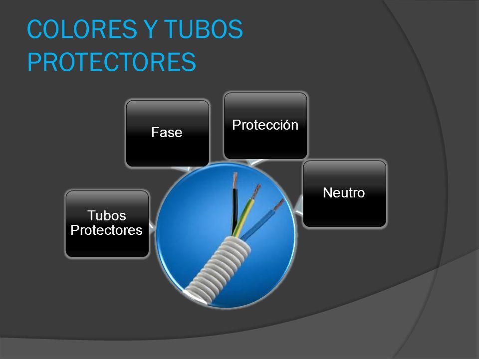 COLORES Y TUBOS PROTECTORES