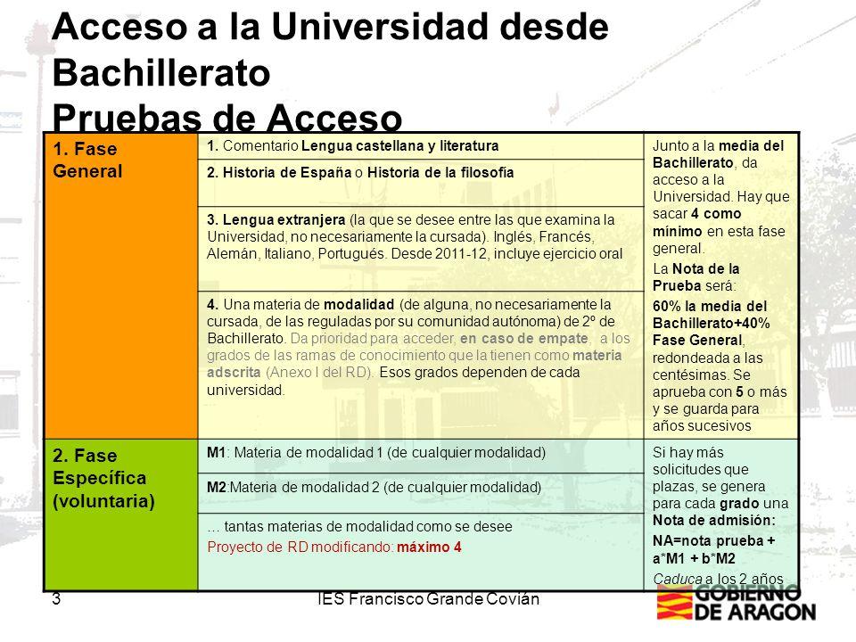 Acceso a la Universidad desde Bachillerato Pruebas de Acceso
