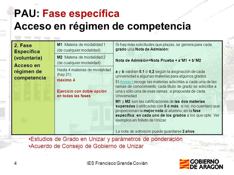 PAU: Fase específica Acceso en régimen de competencia