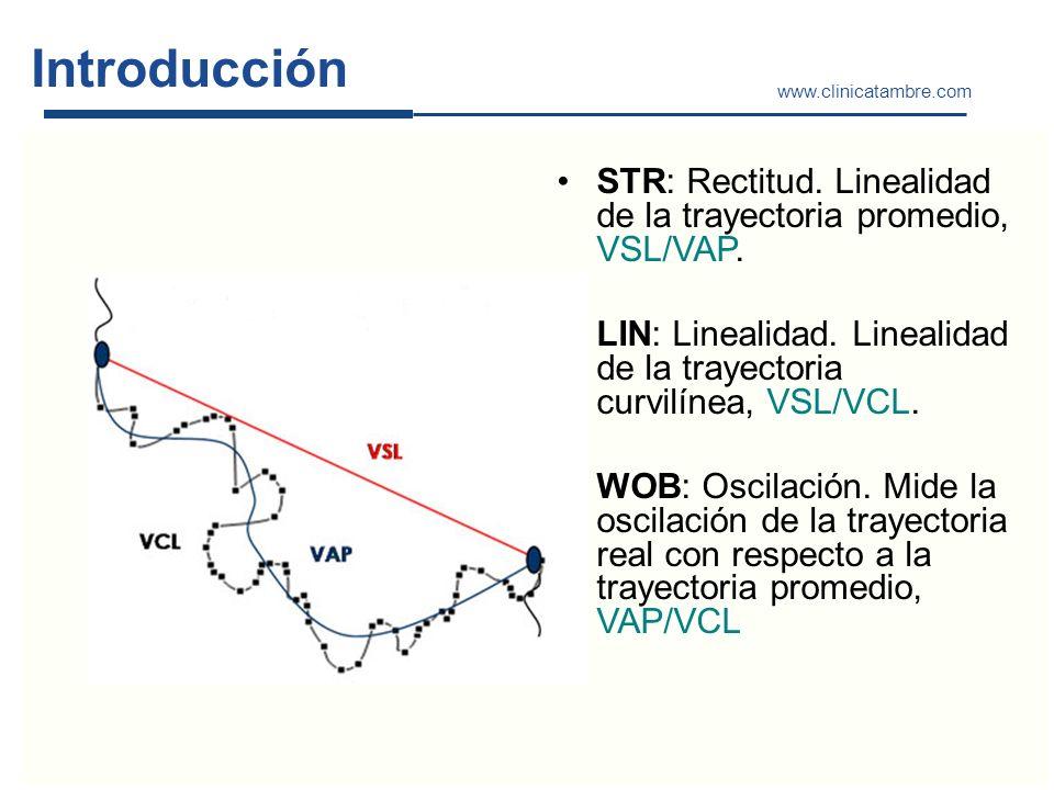 Introducciónwww.clinicatambre.com. STR: Rectitud. Linealidad de la trayectoria promedio, VSL/VAP.