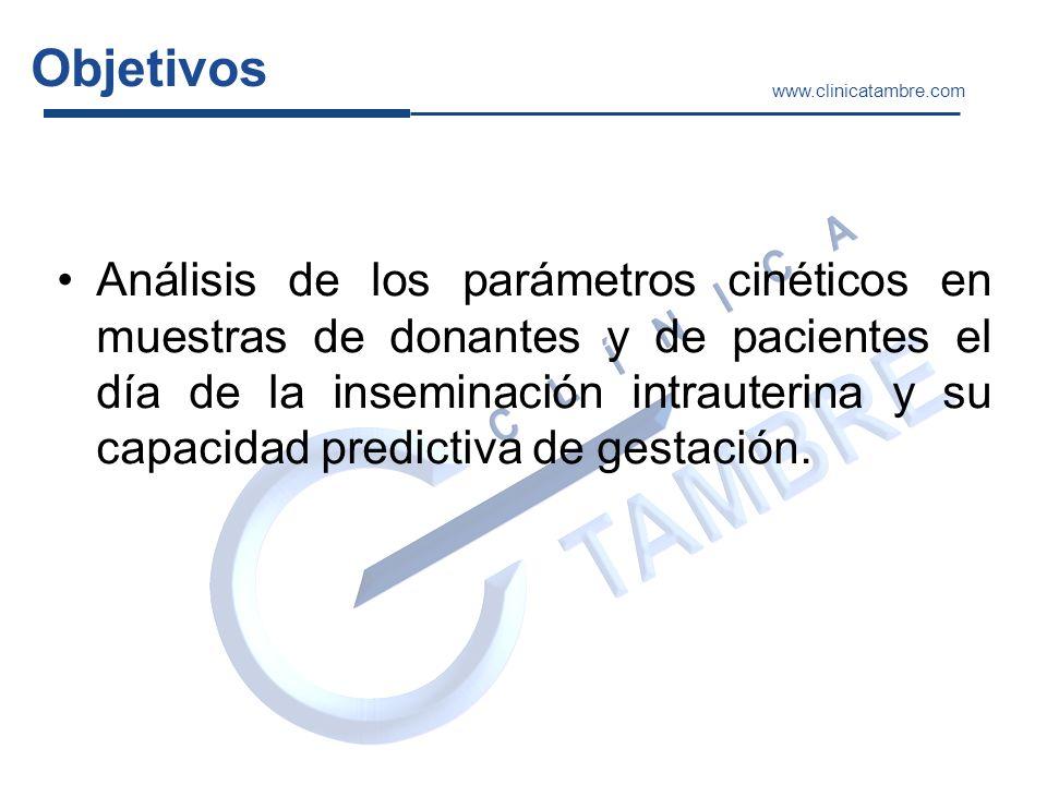 Objetivos www.clinicatambre.com.