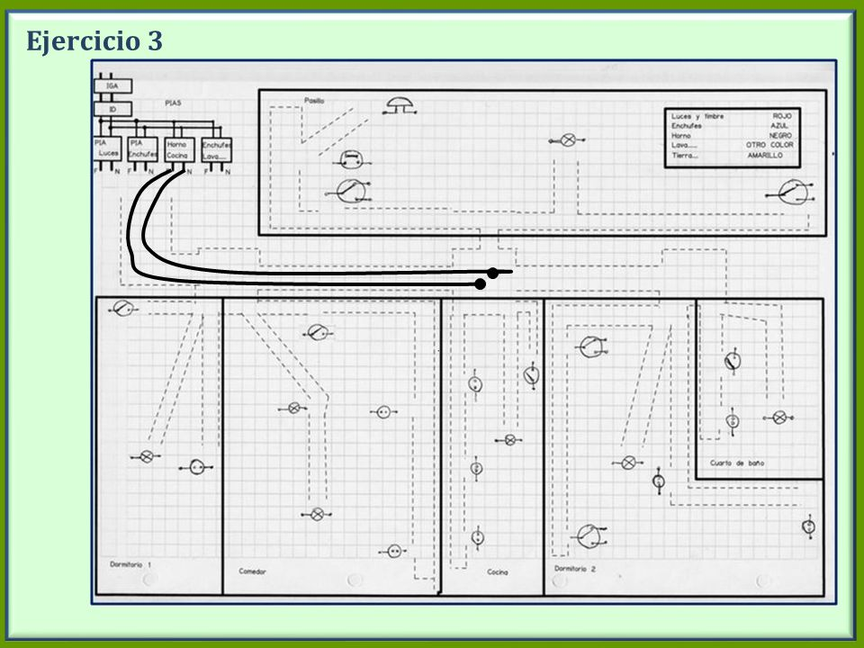 Ejercicio 3 Dibujar en la pizarra el circuito horno cocina