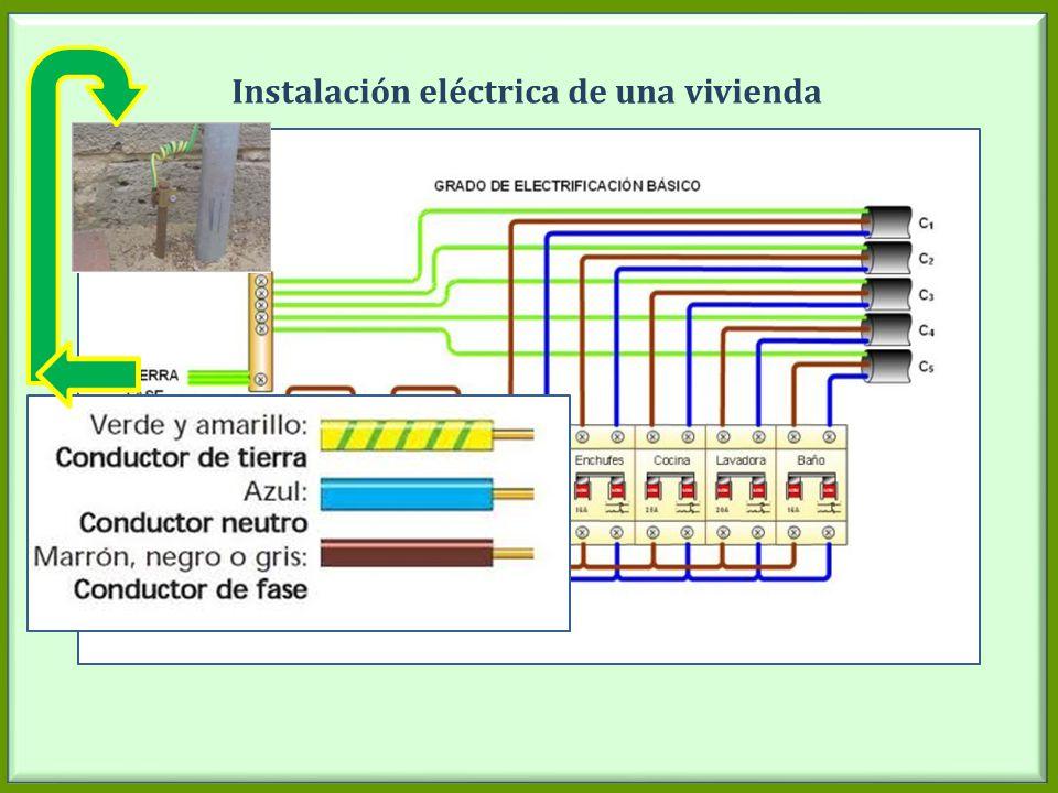 Instalacion electrica de una cocina beautiful instalacin - Instalacion electrica vista ...