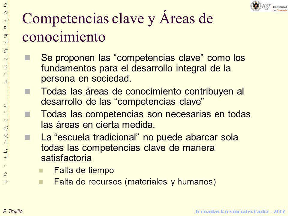 Competencias clave y Áreas de conocimiento