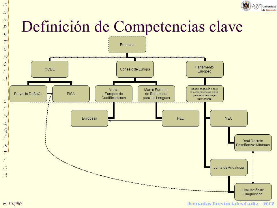 Definición de Competencias clave