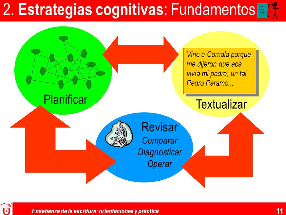 2. Estrategias cognitivas: Fundamentos.