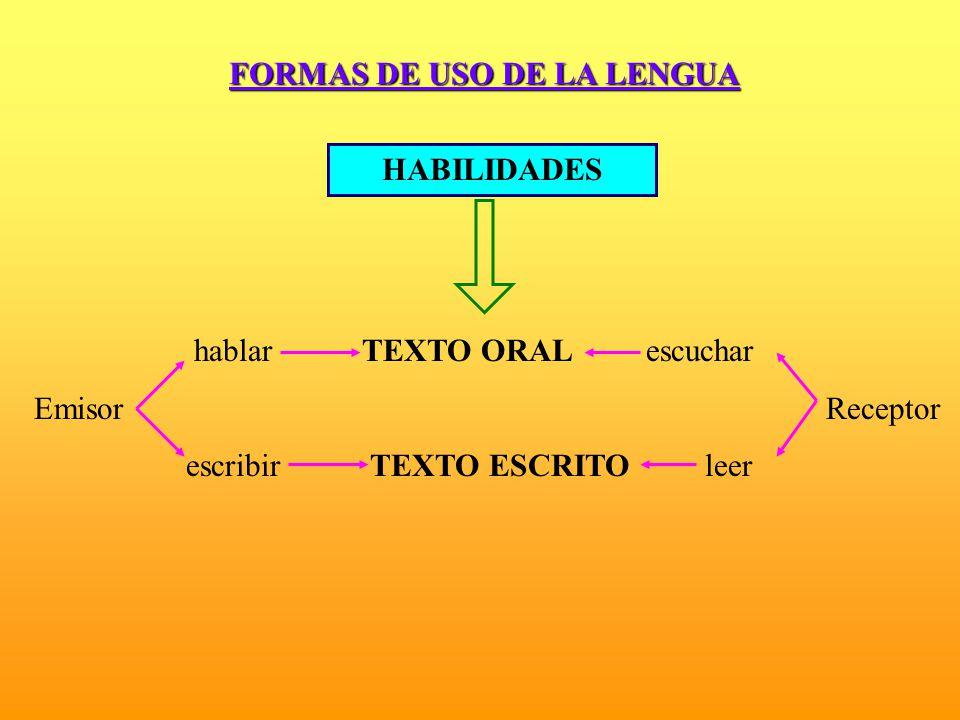 FORMAS DE USO DE LA LENGUA