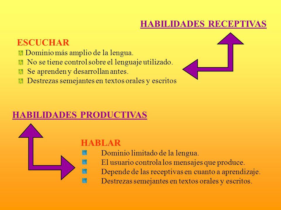 HABILIDADES RECEPTIVAS