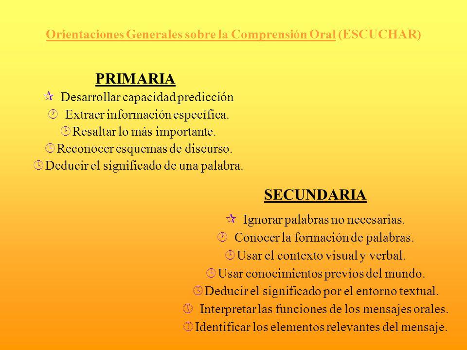 Orientaciones Generales sobre la Comprensión Oral (ESCUCHAR)