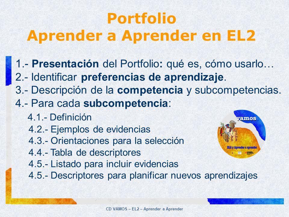 Portfolio Aprender a Aprender en EL2