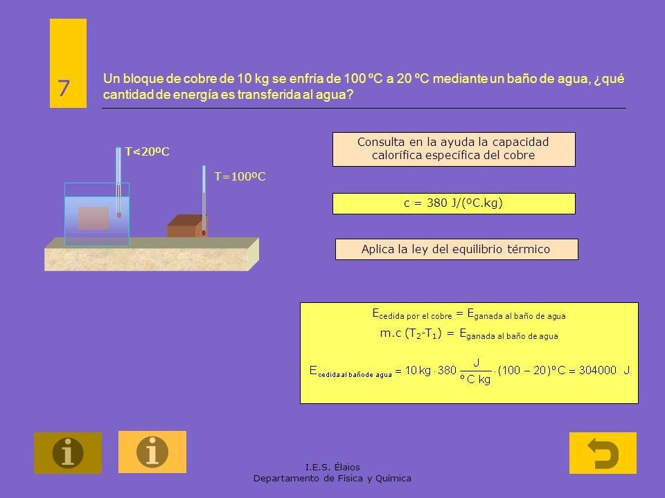 Un bloque de cobre de 10 kg se enfría de 100 ºC a 20 ºC mediante un baño de agua, ¿qué cantidad de energía es transferida al agua