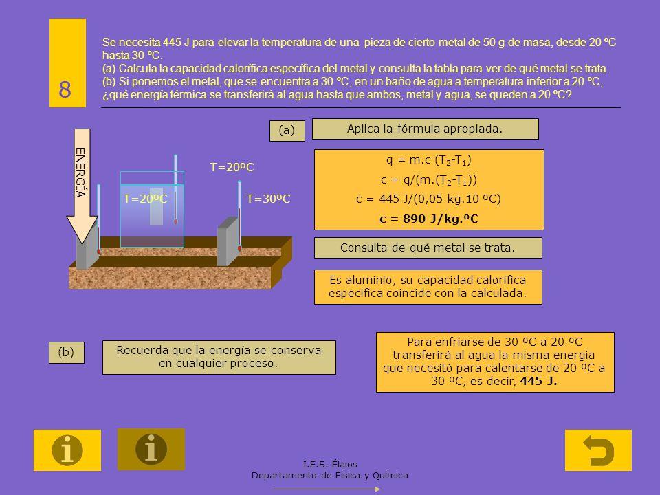 Se necesita 445 J para elevar la temperatura de una pieza de cierto metal de 50 g de masa, desde 20 ºC hasta 30 ºC. (a) Calcula la capacidad calorífica específica del metal y consulta la tabla para ver de qué metal se trata. (b) Si ponemos el metal, que se encuentra a 30 ºC, en un baño de agua a temperatura inferior a 20 ºC, ¿qué energía térmica se transferirá al agua hasta que ambos, metal y agua, se queden a 20 ºC