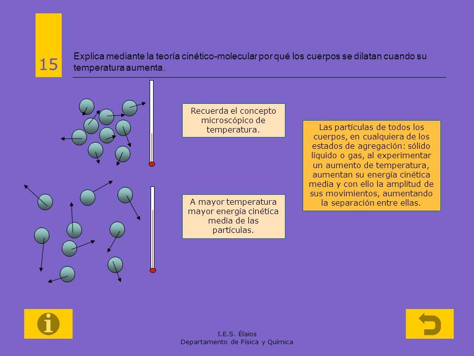 Explica mediante la teoría cinético-molecular por qué los cuerpos se dilatan cuando su temperatura aumenta.