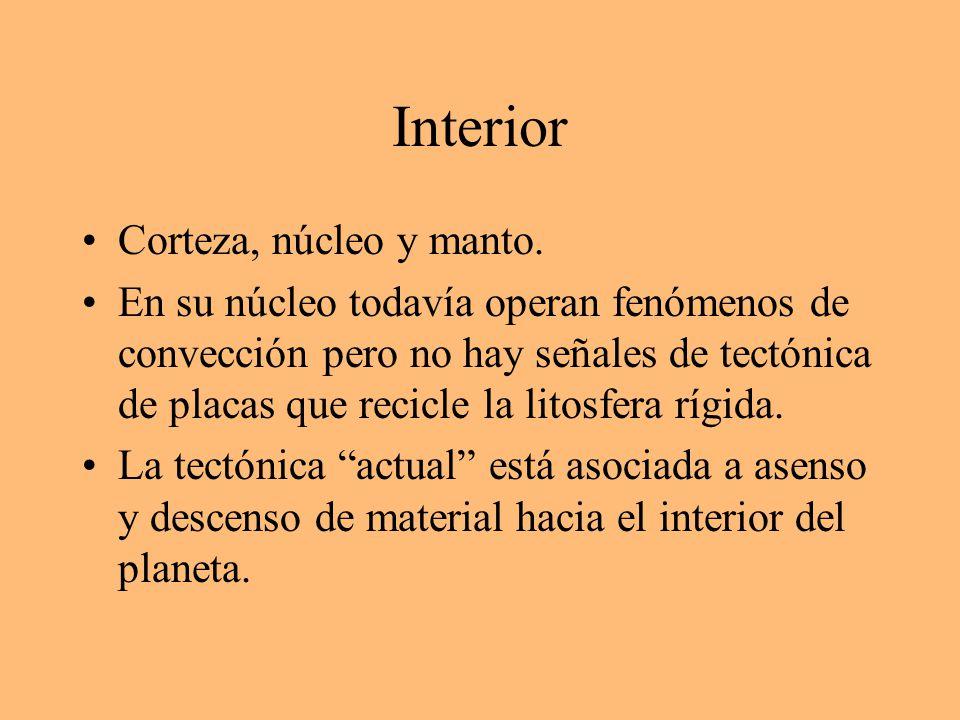 Interior Corteza, núcleo y manto.