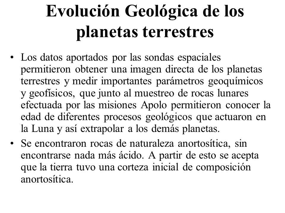 Evolución Geológica de los planetas terrestres