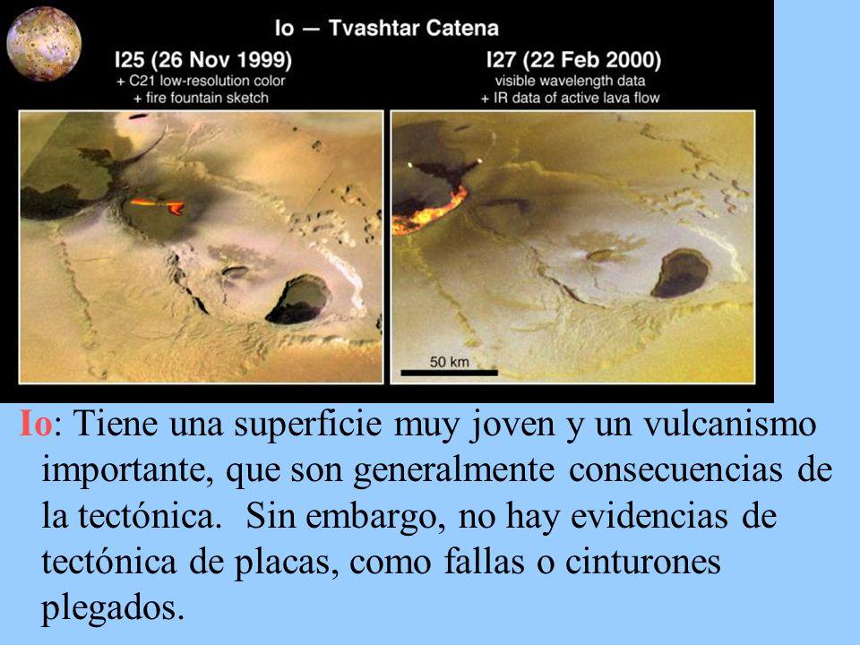 Io: Tiene una superficie muy joven y un vulcanismo importante, que son generalmente consecuencias de la tectónica.