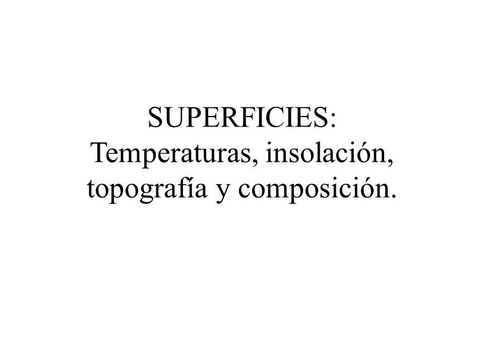 Temperaturas, insolación, topografía y composición.