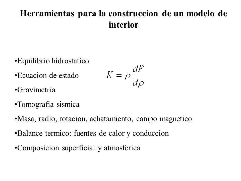 Herramientas para la construccion de un modelo de interior