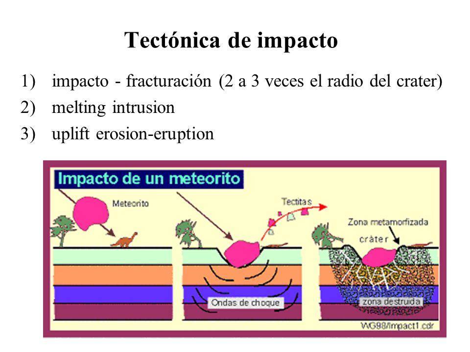Tectónica de impacto impacto - fracturación (2 a 3 veces el radio del crater) melting intrusion.