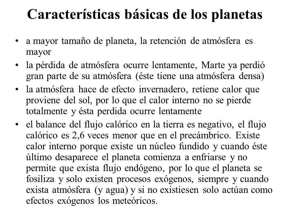 Características básicas de los planetas