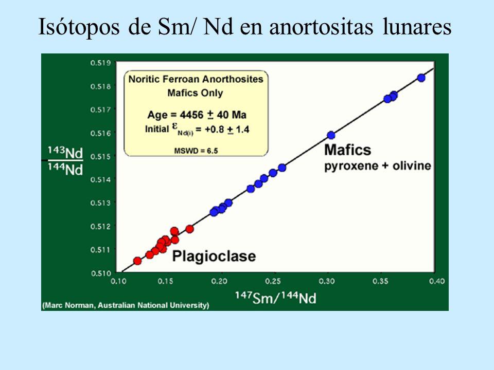Isótopos de Sm/ Nd en anortositas lunares