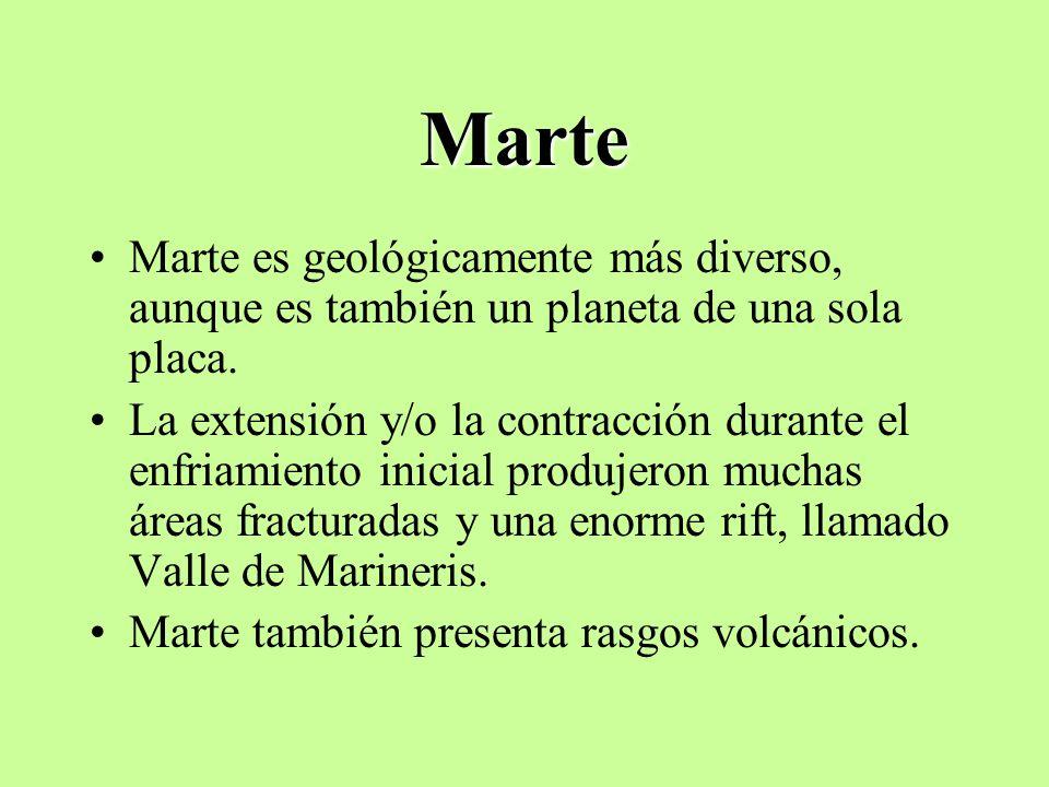Marte Marte es geológicamente más diverso, aunque es también un planeta de una sola placa.