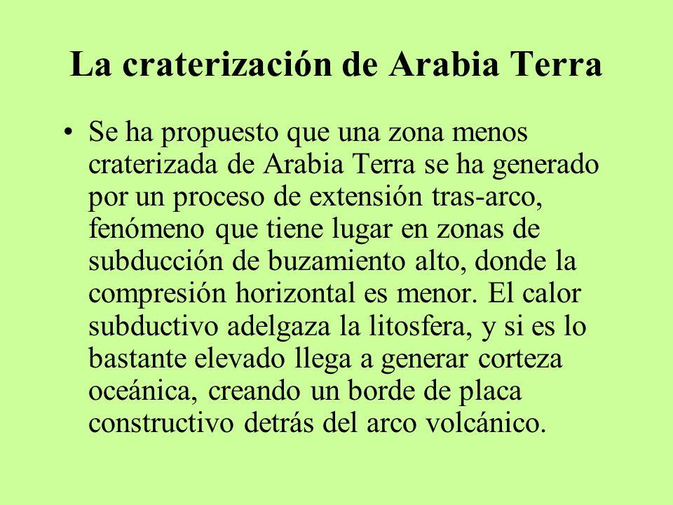 La craterización de Arabia Terra