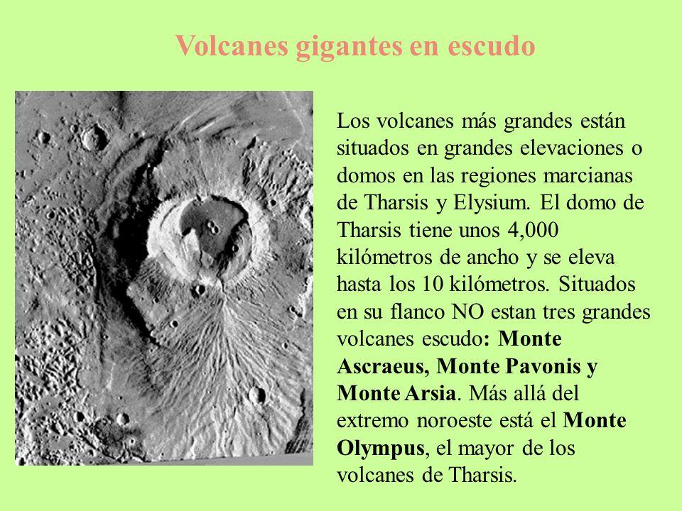 Volcanes gigantes en escudo