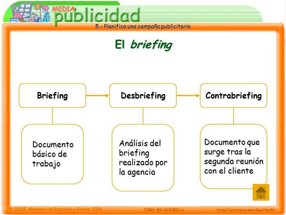 El briefing Briefing Desbriefing Contrabriefing