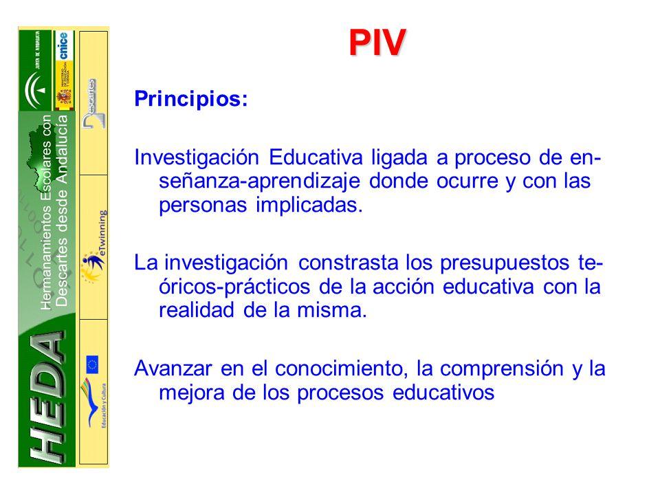 PIV Principios: Investigación Educativa ligada a proceso de en-señanza-aprendizaje donde ocurre y con las personas implicadas.