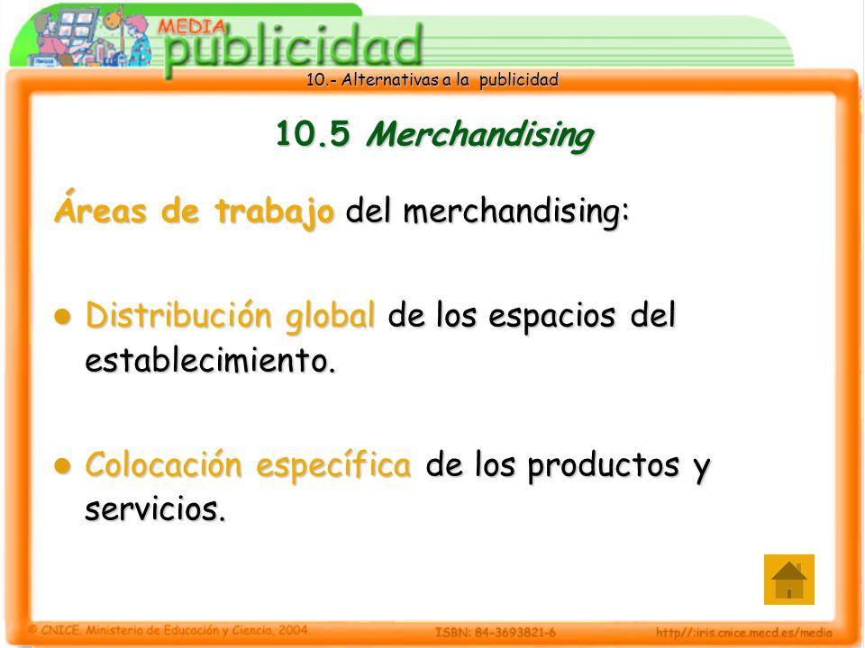 10.5 Merchandising Áreas de trabajo del merchandising: Distribución global de los espacios del establecimiento.