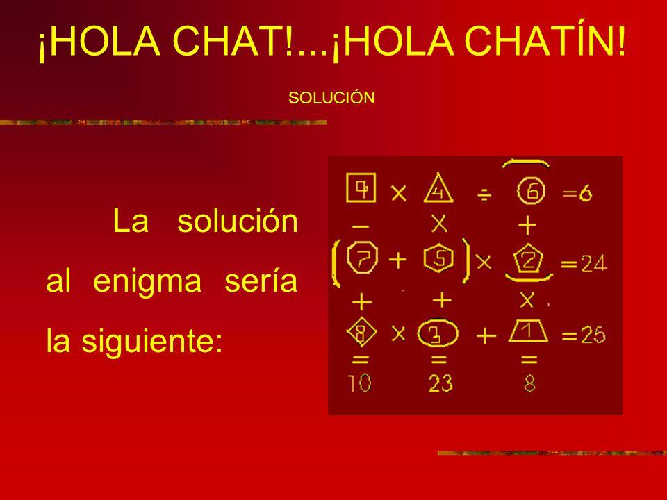 ¡HOLA CHAT!...¡HOLA CHATÍN! SOLUCIÓN