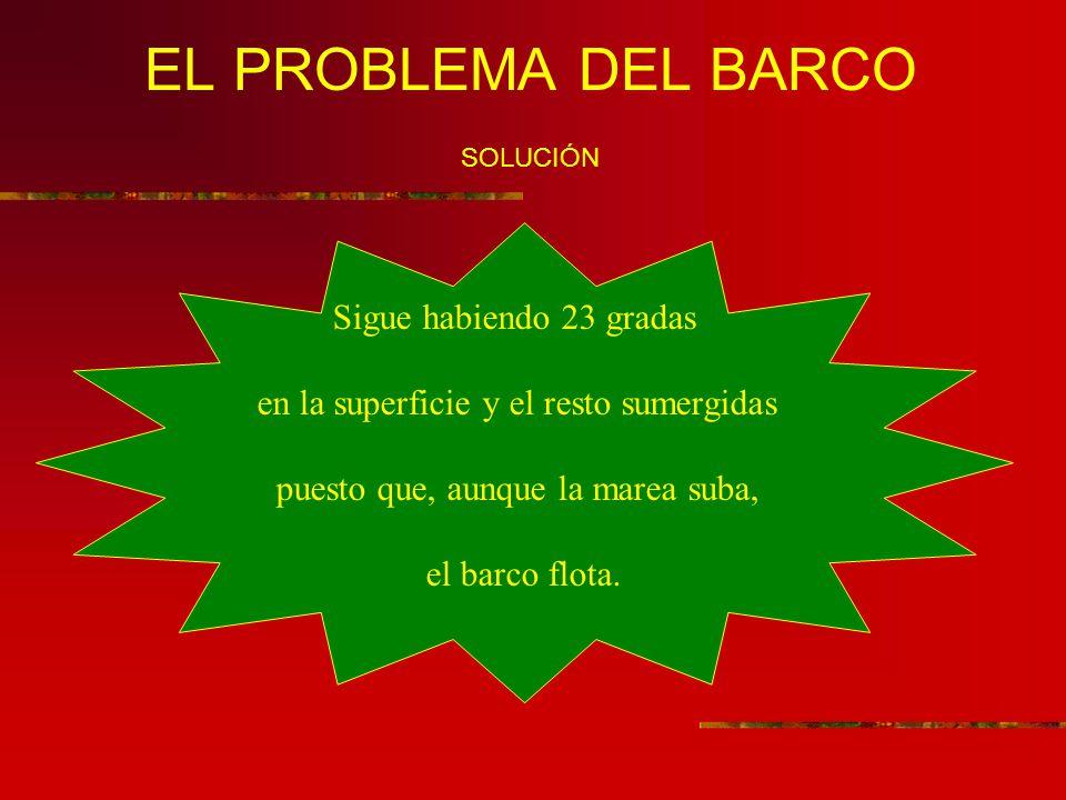 EL PROBLEMA DEL BARCO SOLUCIÓN