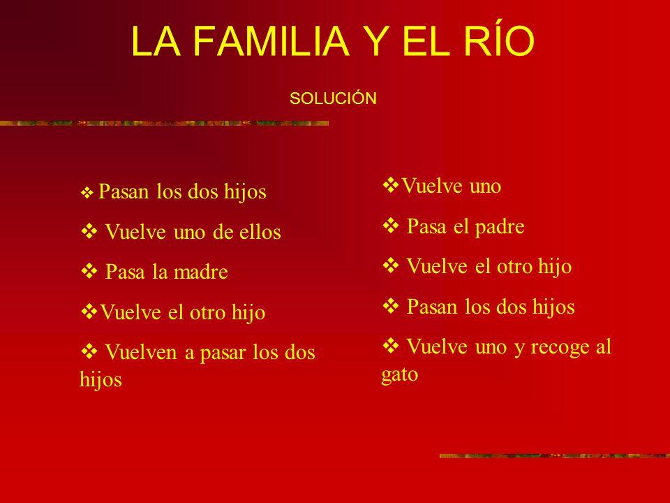 LA FAMILIA Y EL RÍO SOLUCIÓN
