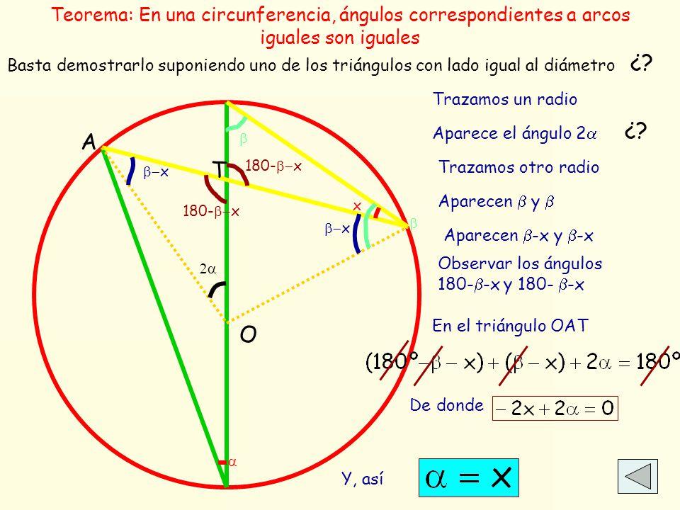Teorema: En una circunferencia, ángulos correspondientes a arcos iguales son iguales