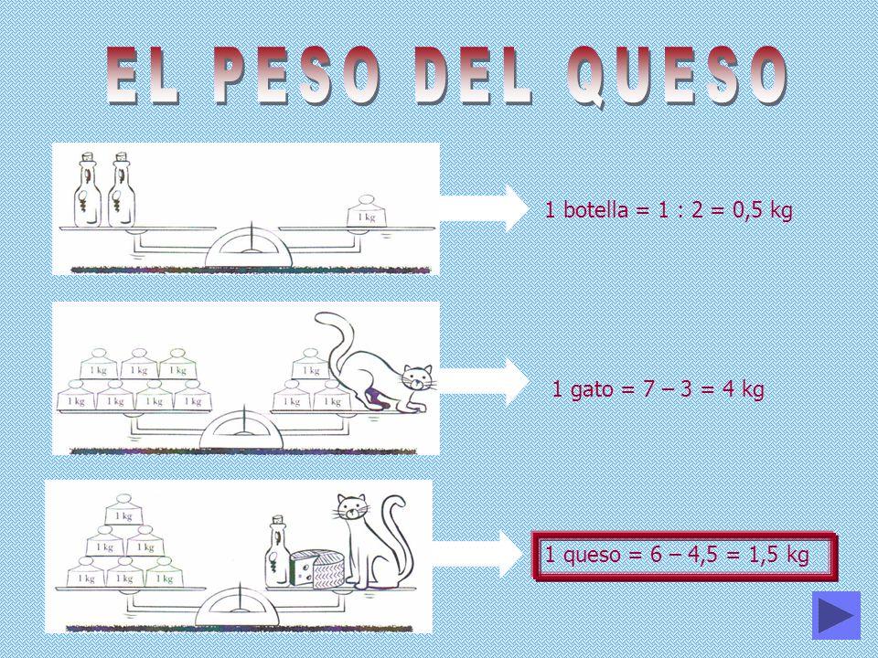EL PESO DEL QUESO 1 botella = 1 : 2 = 0,5 kg 1 gato = 7 – 3 = 4 kg