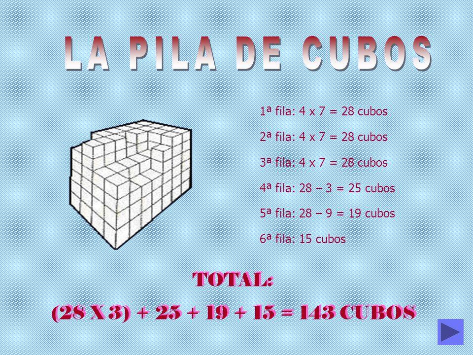 LA PILA DE CUBOS TOTAL: (28 X 3) + 25 + 19 + 15 = 143 CUBOS