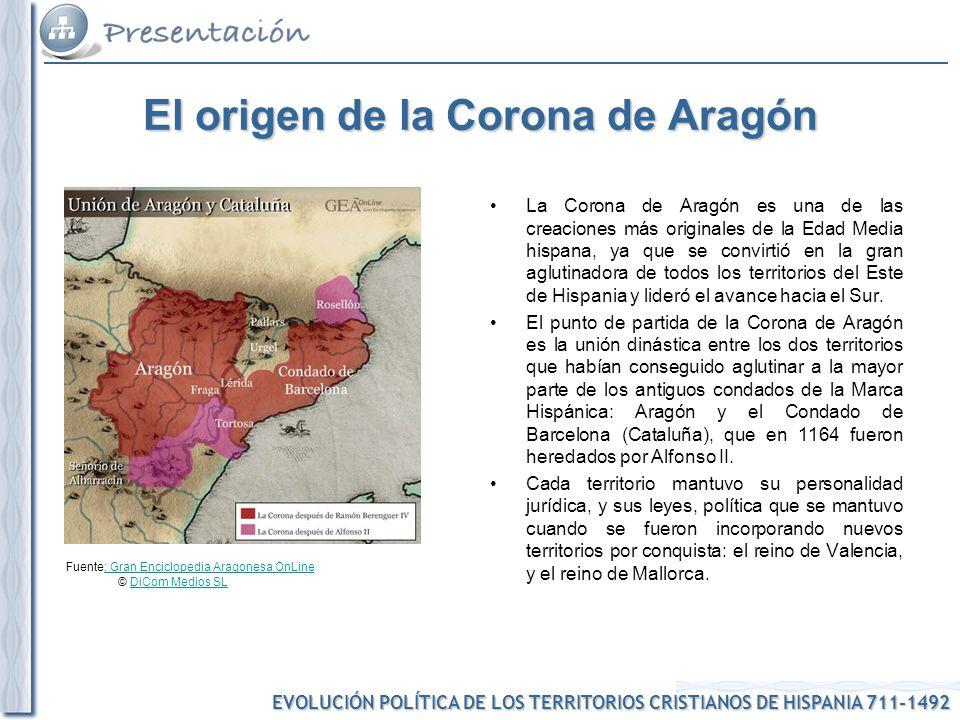 El origen de la Corona de Aragón